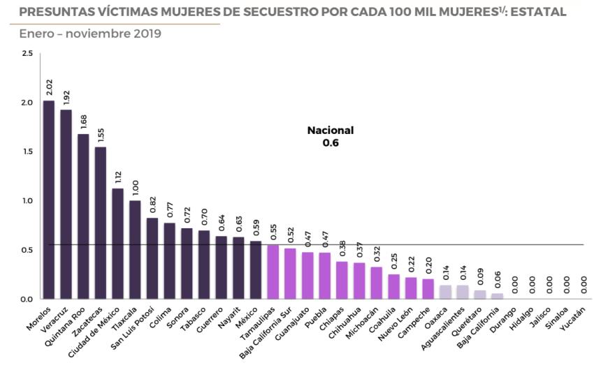 mujeres-secuestradas-en-Morelos